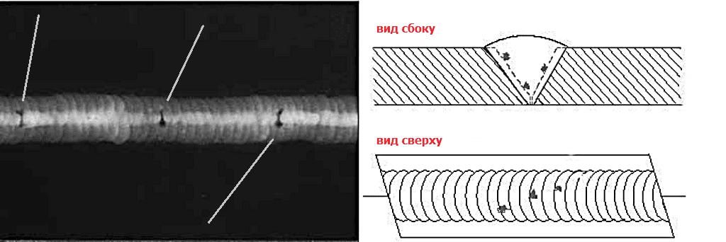 Снимок сварных швов - Шлаковые включения рентген снимок