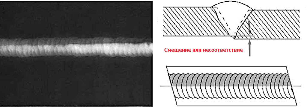 Снимок сварных швов - Смещение или несоответствие
