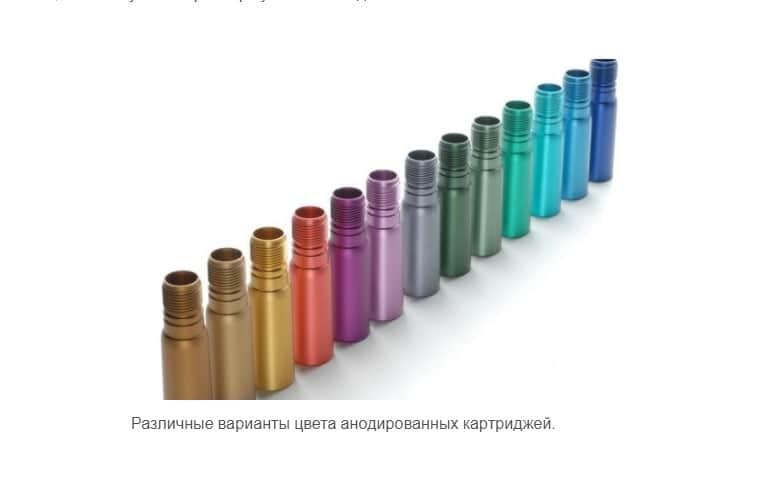 варианты цвета анодированных покрытий